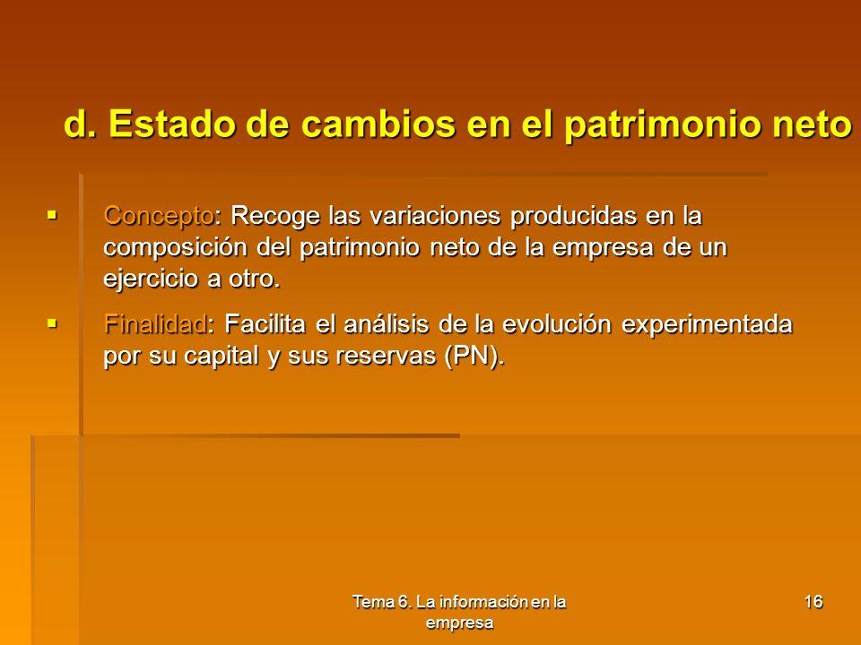 Tema 6. La información en la empresa 15 c. Memoria Concepto: Documento contable que amplía la información recogida en el balance y en la cuenta de pér