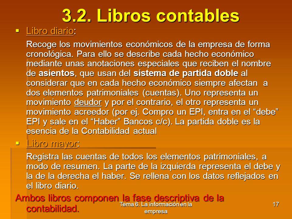 Tema 6. La información en la empresa 16 d. Estado de cambios en el patrimonio neto Concepto: Recoge las variaciones producidas en la composición del p