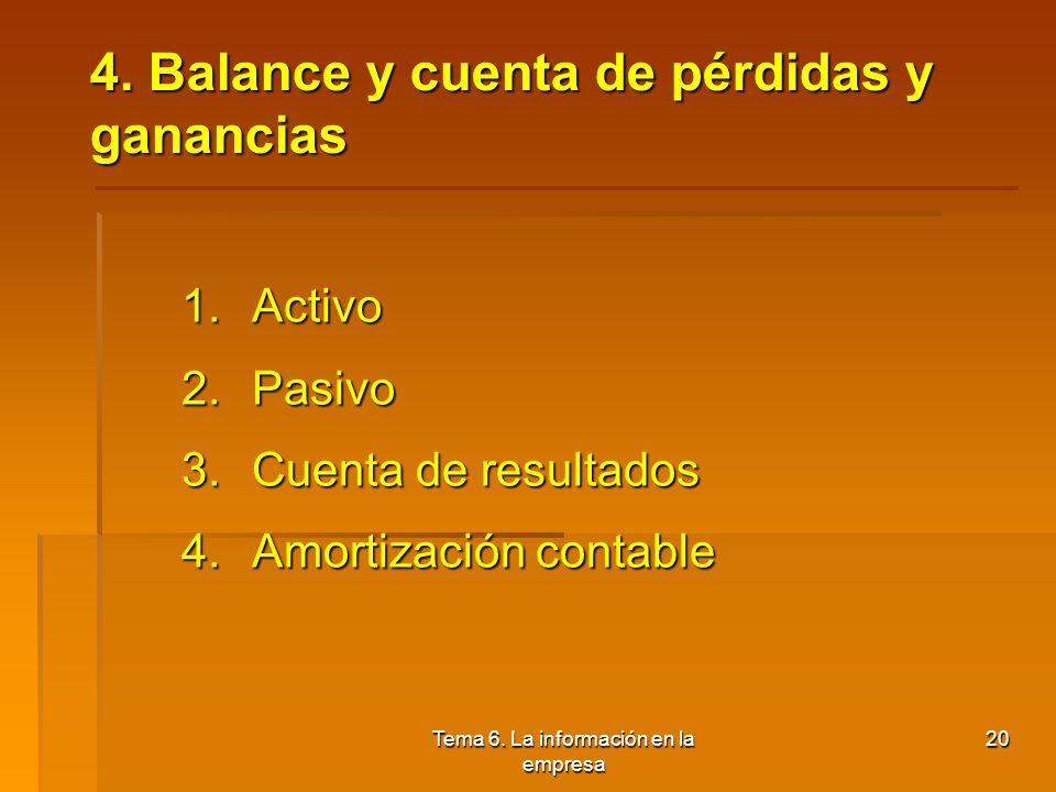 Tema 6. La información en la empresa 19 3.4. Principio de imagen fiel Consiste en procurar que los balances y las cuentas de pérdidas y ganancias de l