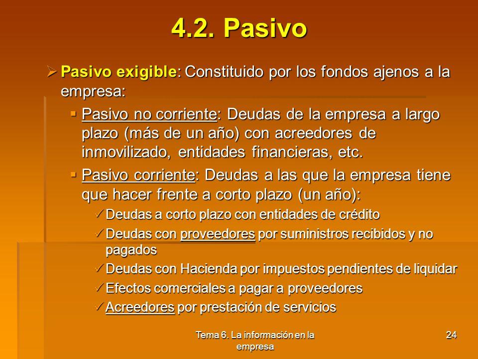 Tema 6. La información en la empresa 23 4.2. Pasivo Orden: De menor a mayor exigibilidad. Orden: De menor a mayor exigibilidad. Estructura: Estructura