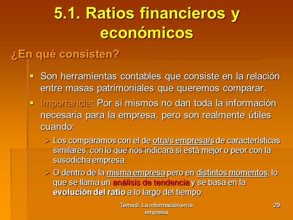 Tema 6. La información en la empresa 28 5. Análisis e interpretación de la información contable 1.Ratios financieros y económicos 2.Situaciones y equi