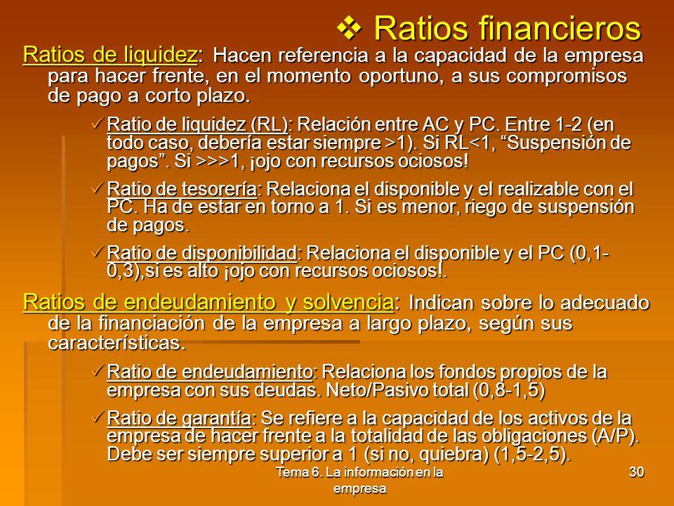 Tema 6. La información en la empresa 29 5.1. Ratios financieros y económicos Son herramientas contables que consiste en la relación entre masas patrim