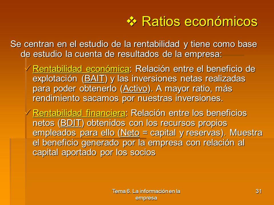 Tema 6. La información en la empresa 30 Ratios financieros Ratios financieros Ratios de liquidez: Hacen referencia a la capacidad de la empresa para h