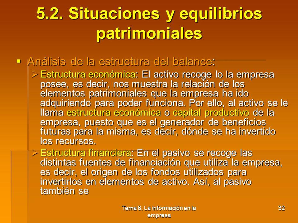 Tema 6. La información en la empresa 31 Ratios económicos Ratios económicos Se centran en el estudio de la rentabilidad y tiene como base de estudio l