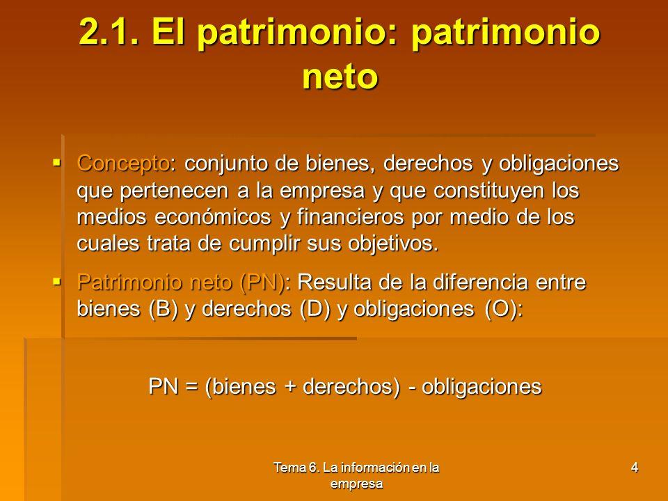 Tema 6. La información en la empresa 3 2. La composición del patrimonio y su valoración 1.El patrimonio 2.Estructura del patrimonio 3.Elementos y masa