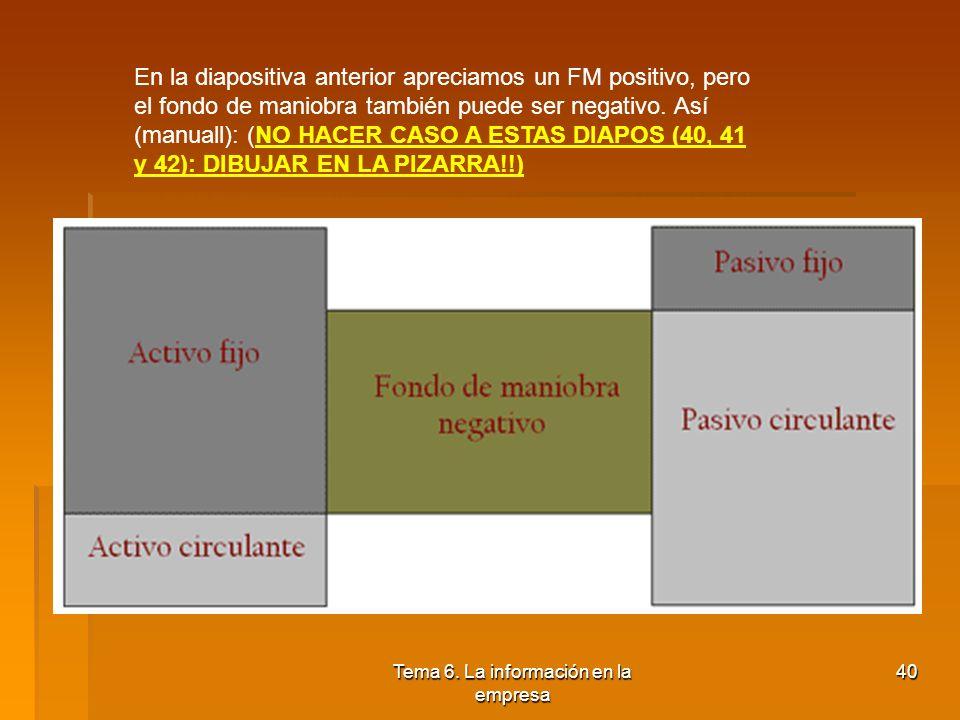 Tema 6. La información en la empresa 39 En la diapositiva anterior apreciamos un FM positivo, pero el fondo de maniobra también puede ser negativo. As