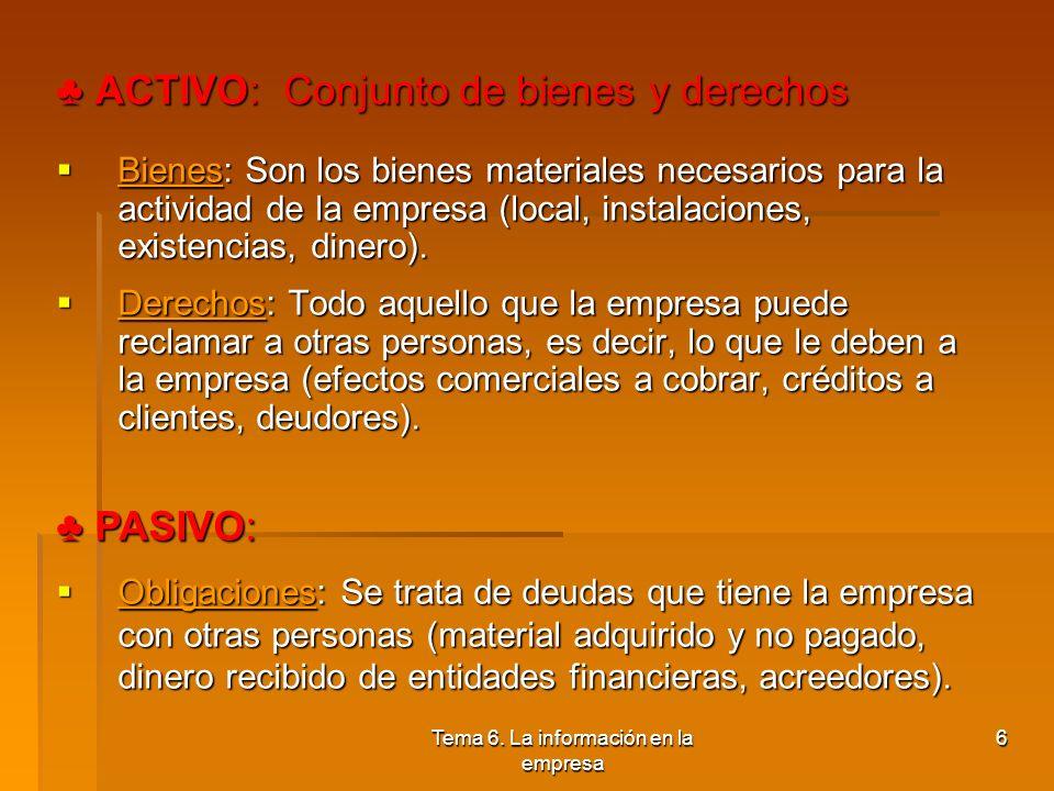 Tema 6. La información en la empresa 5 2.2. Estructura del patrimonio Activo: Activo: Estructura económica de la empresa o conjunto de bienes y derech