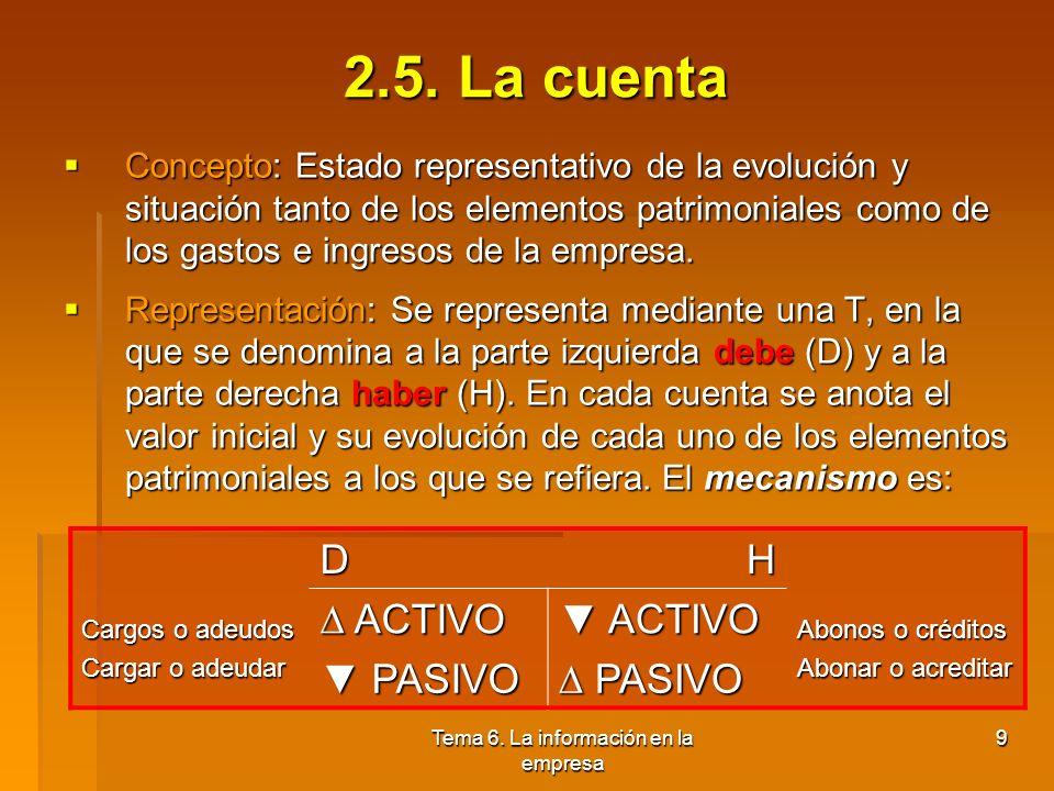 Tema 6. La información en la empresa 8 2.4. Capital social y reservas Capital social: Capital social: Aportaciones de los socios o propietarios de la