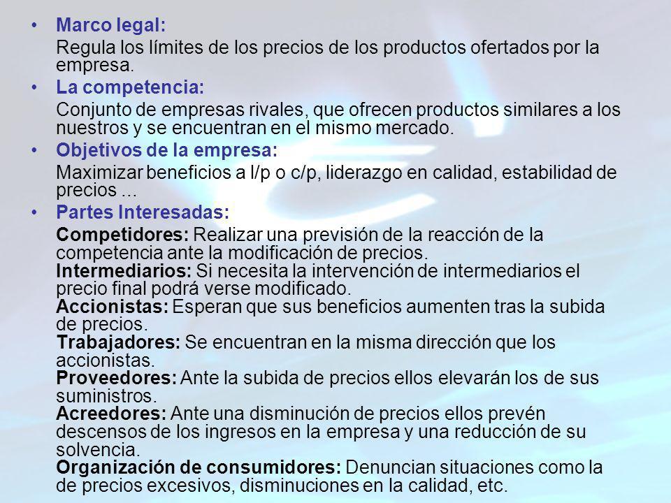 Marco legal: Regula los límites de los precios de los productos ofertados por la empresa. La competencia: Conjunto de empresas rivales, que ofrecen pr