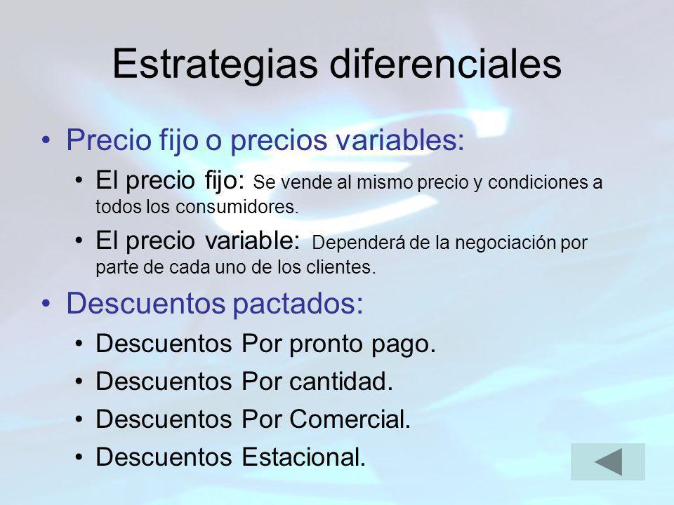 Estrategias diferenciales Precio fijo o precios variables: El precio fijo: Se vende al mismo precio y condiciones a todos los consumidores. El precio