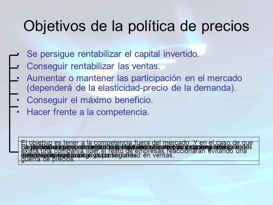 Objetivos de la política de precios Se persigue rentabilizar el capital invertido. Conseguir rentabilizar las ventas. Aumentar o mantener las particip