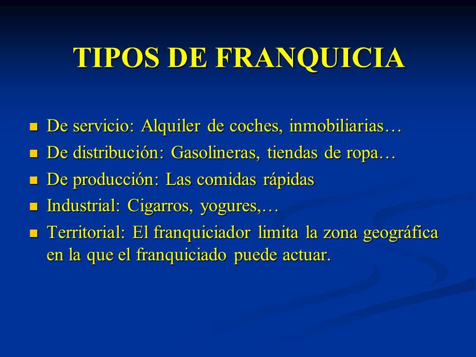 TIPOS DE FRANQUICIA De servicio: Alquiler de coches, inmobiliarias… De servicio: Alquiler de coches, inmobiliarias… De distribución: Gasolineras, tien