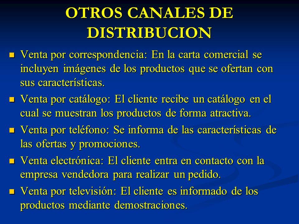 OTROS CANALES DE DISTRIBUCION Venta por correspondencia: En la carta comercial se incluyen imágenes de los productos que se ofertan con sus caracterís