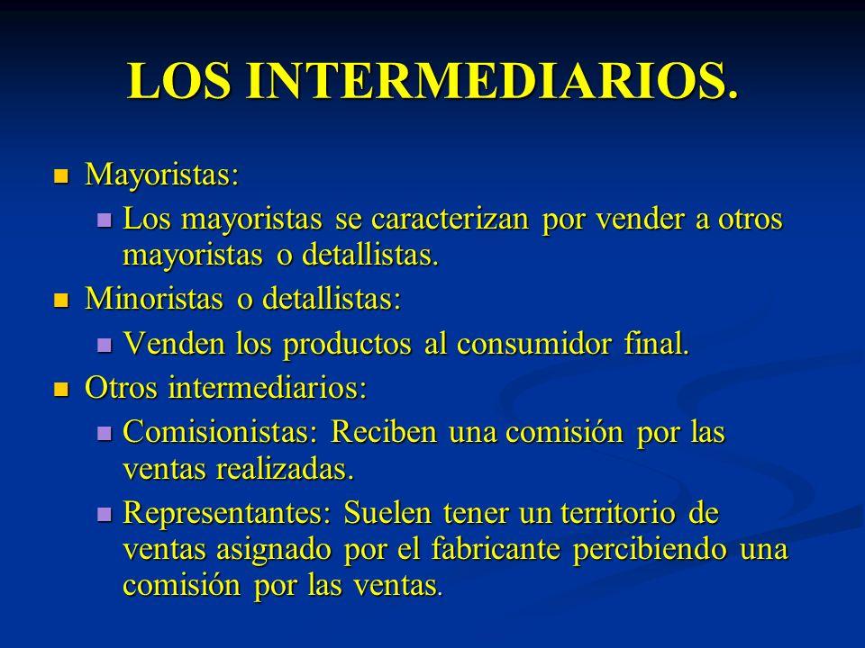 LOS INTERMEDIARIOS. Mayoristas: Mayoristas: Los mayoristas se caracterizan por vender a otros mayoristas o detallistas. Los mayoristas se caracterizan
