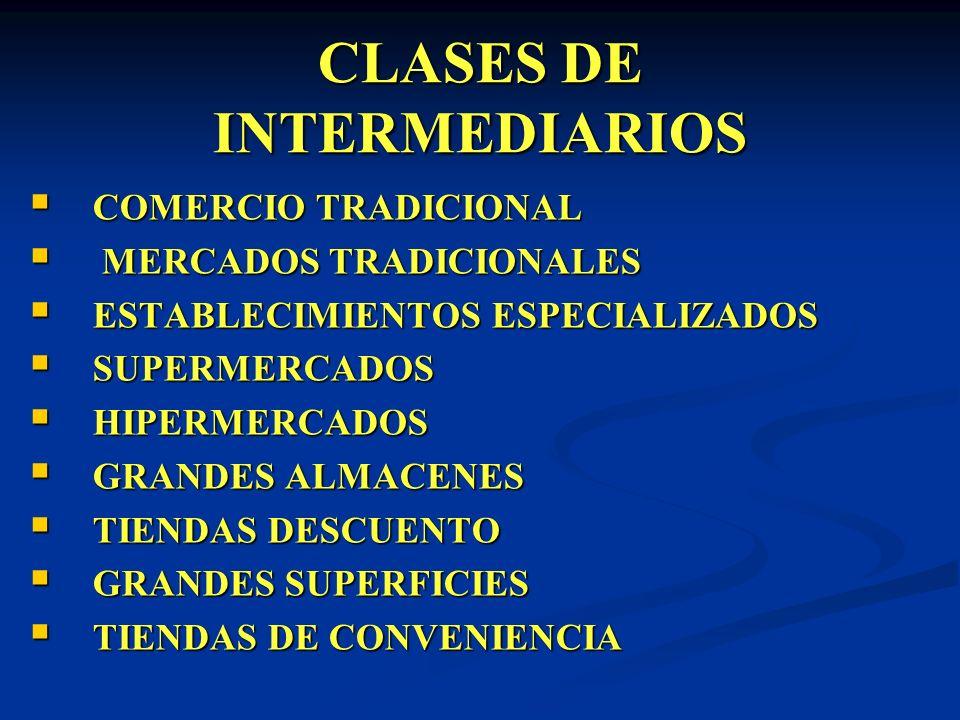 CLASES DE INTERMEDIARIOS COMERCIO TRADICIONAL COMERCIO TRADICIONAL MERCADOS TRADICIONALES MERCADOS TRADICIONALES ESTABLECIMIENTOS ESPECIALIZADOS ESTAB