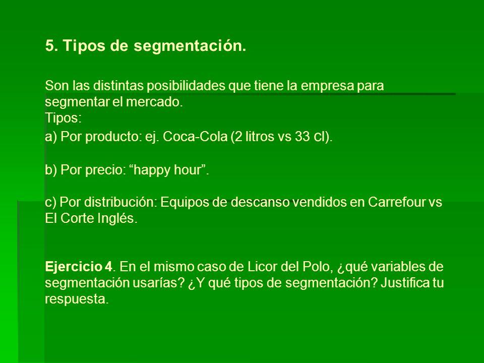 5.Tipos de segmentación.