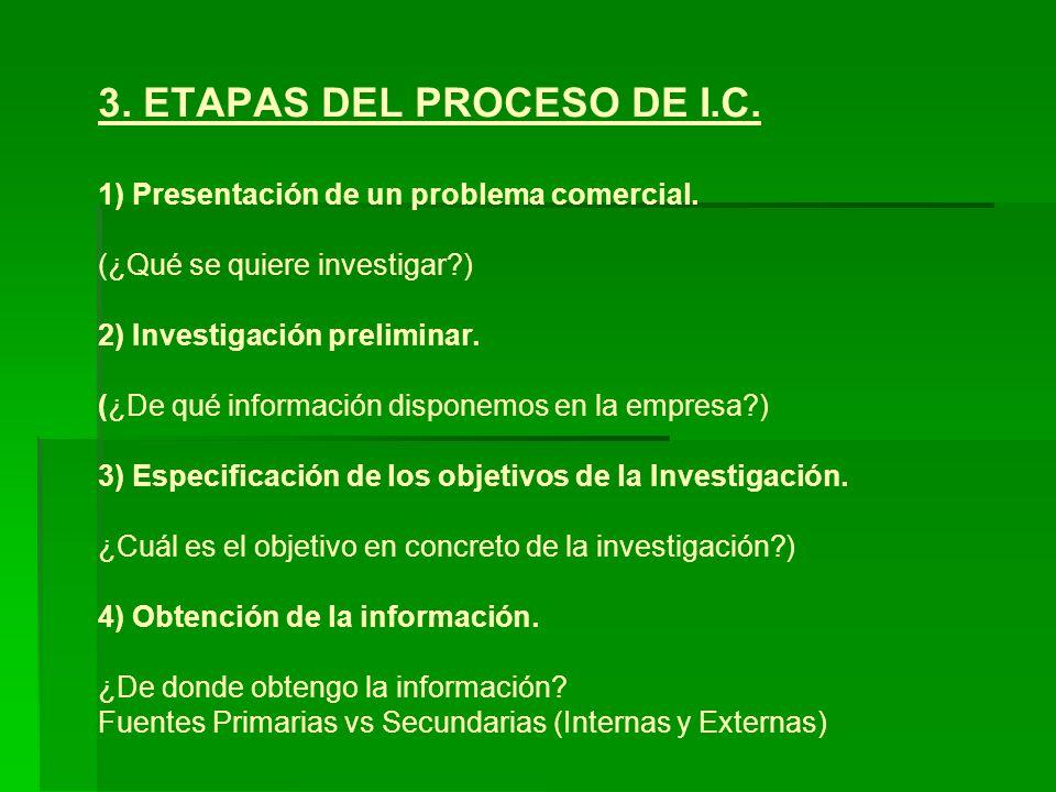 3.ETAPAS DEL PROCESO DE I.C. 1) Presentación de un problema comercial.