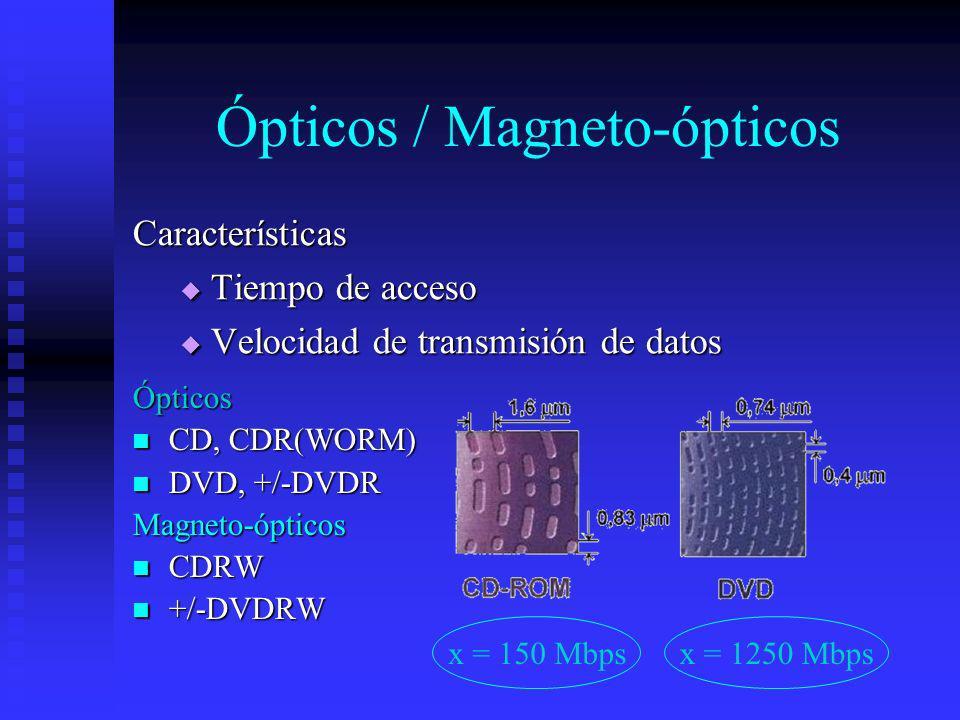 Ópticos / Magneto-ópticos Características Tiempo de acceso Tiempo de acceso Velocidad de transmisión de datos Velocidad de transmisión de datos Óptico