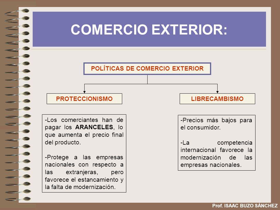 COMERCIO EXTERIOR: Prof. ISAAC BUZO SÁNCHEZ POLÍTICAS DE COMERCIO EXTERIOR LIBRECAMBISMOPROTECCIONISMO -Precios más bajos para el consumidor. -La comp