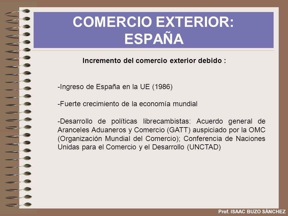 COMERCIO EXTERIOR: ESPAÑA Prof. ISAAC BUZO SÁNCHEZ Incremento del comercio exterior debido : -Ingreso de España en la UE (1986) -Fuerte crecimiento de