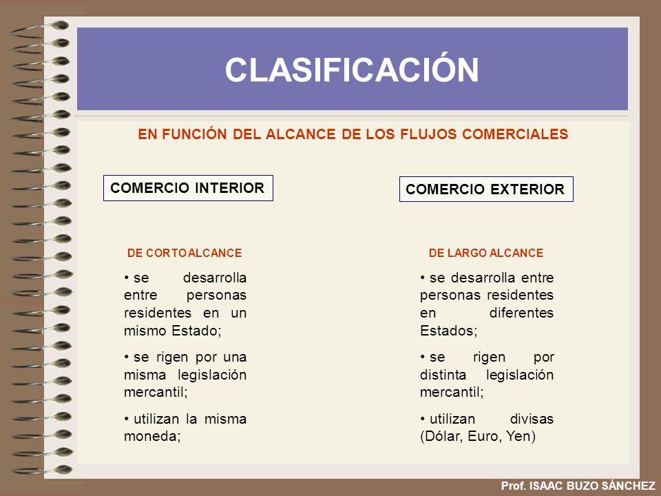 CLASIFICACIÓN Prof. ISAAC BUZO SÁNCHEZ EN FUNCIÓN DEL ALCANCE DE LOS FLUJOS COMERCIALES COMERCIO INTERIOR COMERCIO EXTERIOR DE CORTO ALCANCE se desarr
