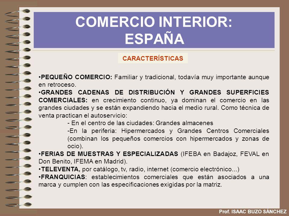 COMERCIO INTERIOR: ESPAÑA Prof.