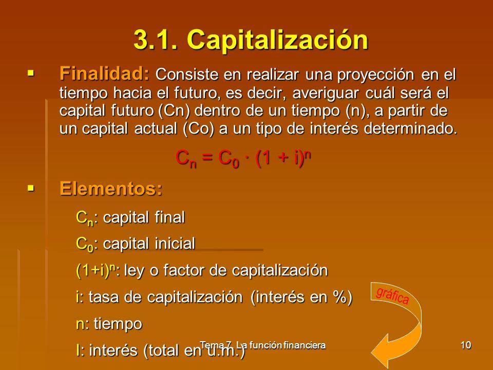 Tema 7. La función financiera9 3. Valoración y selección de proyectos de inversión 3.1. Capitalización 3.2. Actualización 3.3. Métodos estáticos 3.4.