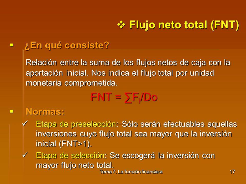 Tema 7. La función financiera16 Se basa en calcular el beneficio que produce la inversión como diferencia entre la cantidad que se invierte y la suma