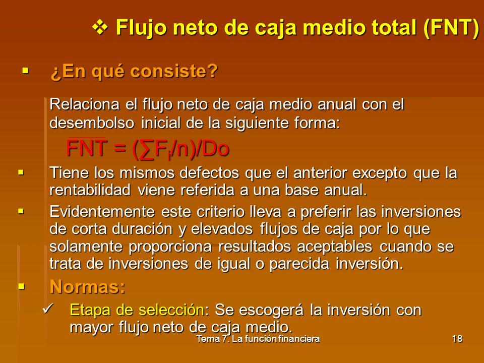 Tema 7. La función financiera17 Relación entre la suma de los flujos netos de caja con la aportación inicial. Nos indica el flujo total por unidad mon