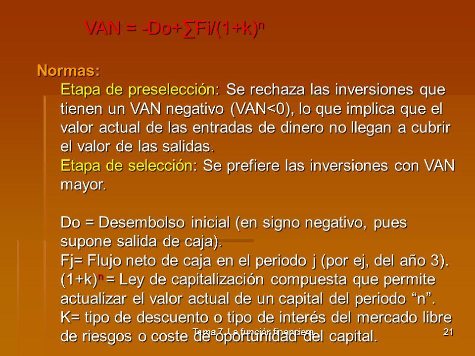 Tema 7. La función financiera20 Se trata de una variable perfeccionada del valor neto. Consiste en actualizar el valor del dinero al año actual a trav