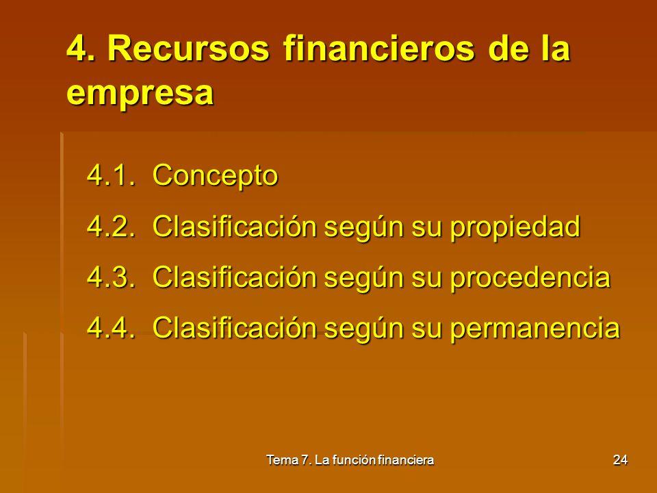 Tema 7. La función financiera23 r -A medida que el tipo de interés crece (k), el VAN se hace más pequeño. -r es el tipo de interés que hace que la VAN