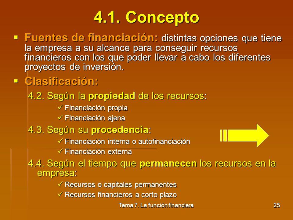 Tema 7. La función financiera24 4. Recursos financieros de la empresa 4.1. Concepto 4.2. Clasificación según su propiedad 4.3. Clasificación según su