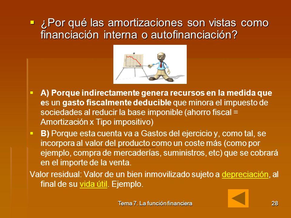 Tema 7. La función financiera27 4.3. Clasificación según su procedencia Financiación interna o autofinanciación: Financiación interna o autofinanciaci