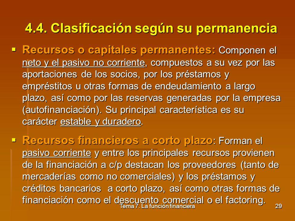 Tema 7. La función financiera28 ¿Por qué las amortizaciones son vistas como financiación interna o autofinanciación? ¿Por qué las amortizaciones son v