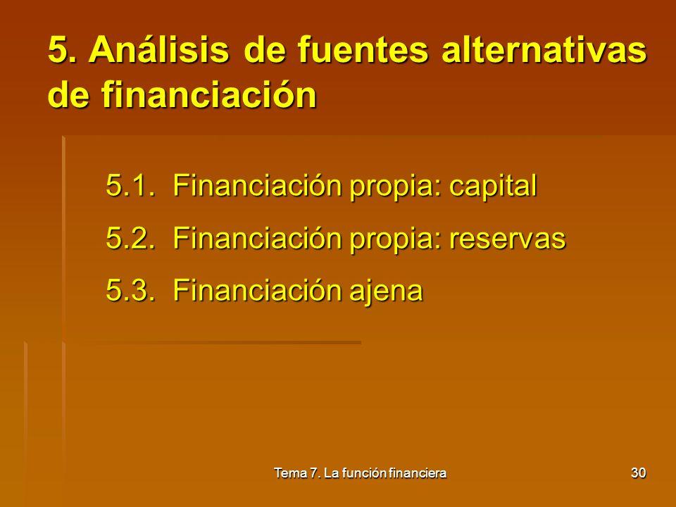 Tema 7. La función financiera29 4.4. Clasificación según su permanencia Recursos o capitales permanentes: Componen el neto y el pasivo no corriente, c
