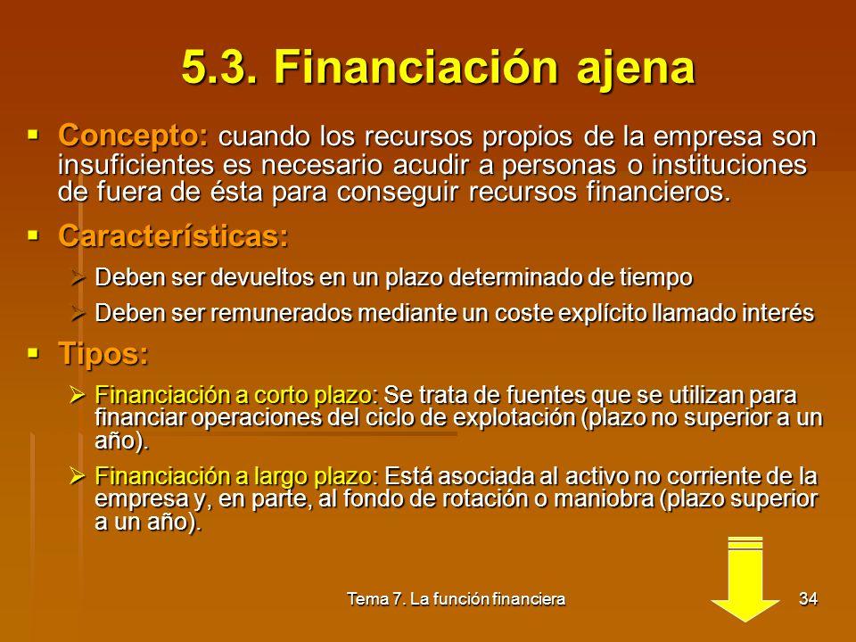 Tema 7. La función financiera33 Ventajas e inconvenientes: Ventajas e inconvenientes: Ventajas: Ventajas: Autonomía e independencia financiera.Autonom
