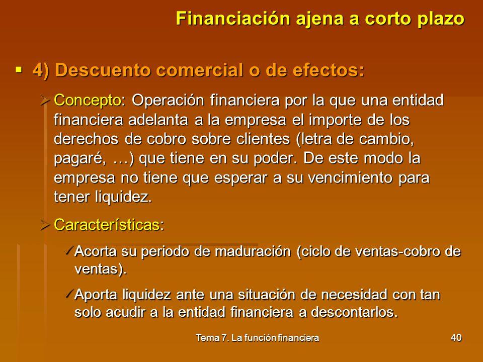Tema 7. La función financiera39 ¿QUÉ DIFERENCIAS HAY ENTRE CRÉDITO Y PRÉSTAMO? En el préstamo la entidad financiera pone a disposición del cliente una