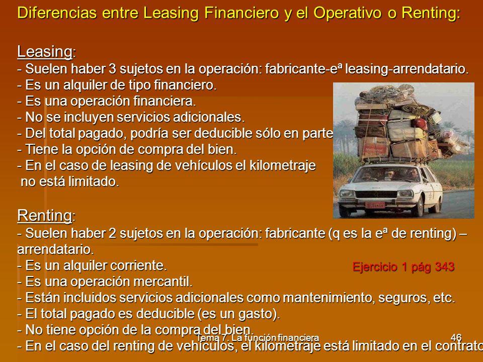 Tema 7. La función financiera45 Financiación ajena a largo plazo 4) Leasing o arrendamiento financiero: 4) Leasing o arrendamiento financiero: Concept