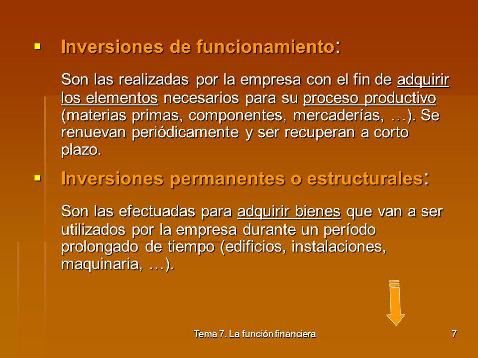 Tema 7. La función financiera6 2.3. Clases de inversión Inversiones financieras: Inversiones financieras: Son actividades extraordinarias y se realiza