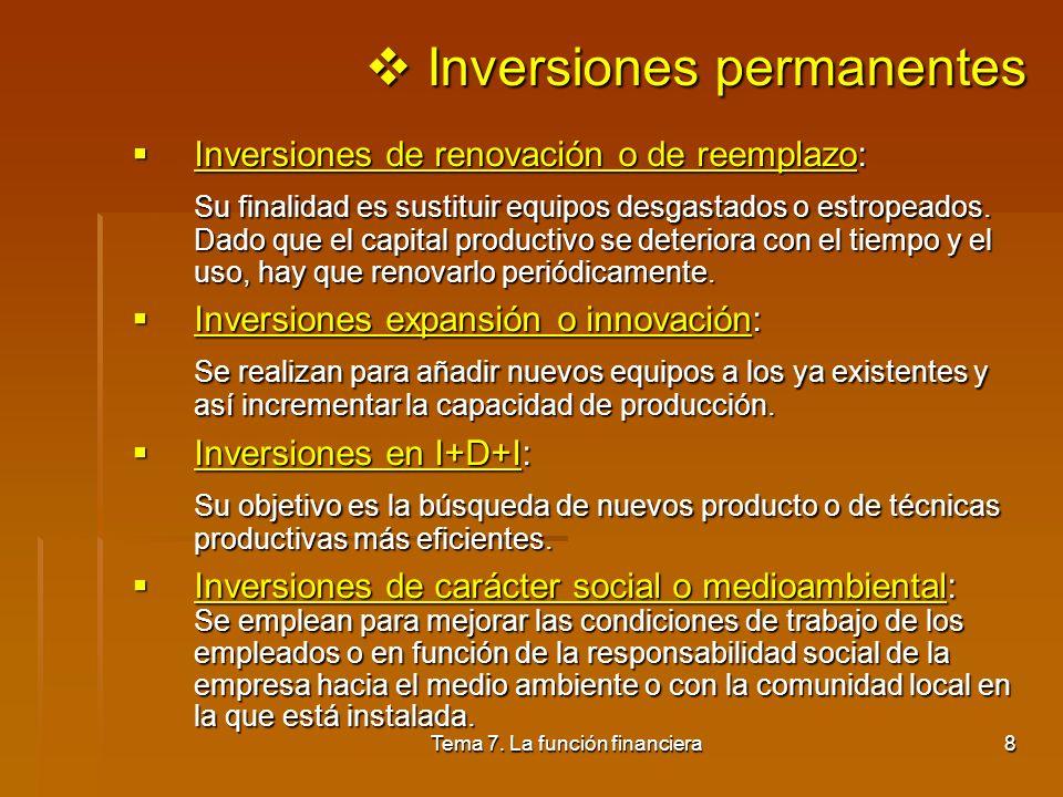Tema 7. La función financiera7 Inversiones de funcionamiento : Inversiones de funcionamiento : Son las realizadas por la empresa con el fin de adquiri