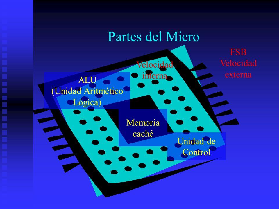 Partes del Micro ALU (Unidad Aritmético Lógica) Unidad de Control Memoria caché Velocidad interna FSB Velocidad externa