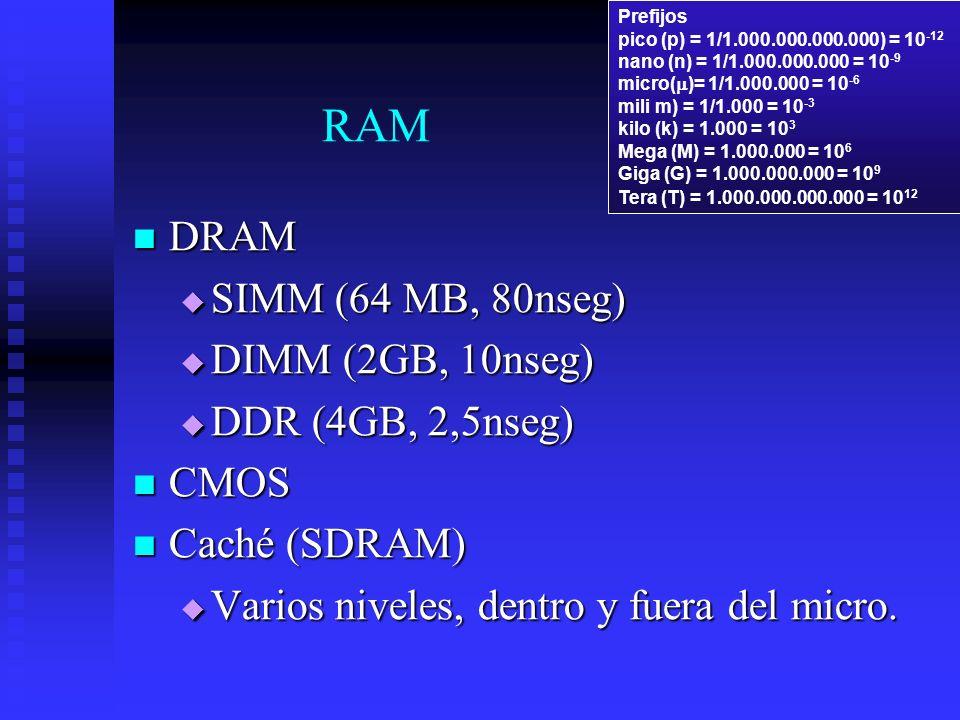 RAM DRAM DRAM SIMM (64 MB, 80nseg) SIMM (64 MB, 80nseg) DIMM (2GB, 10nseg) DIMM (2GB, 10nseg) DDR (4GB, 2,5nseg) DDR (4GB, 2,5nseg) CMOS CMOS Caché (S