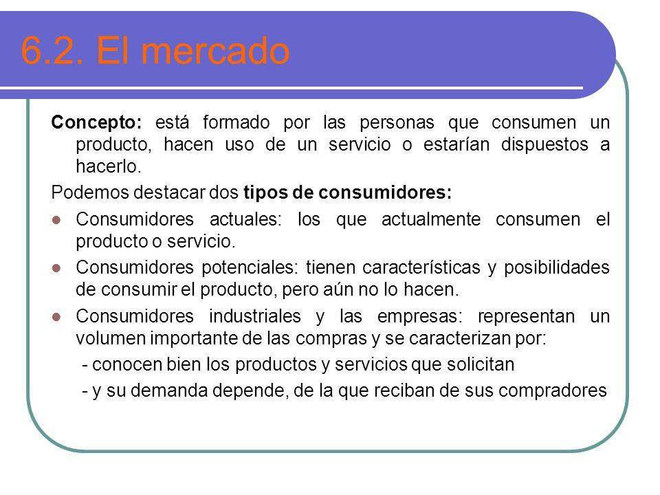 6.2. El mercado Concepto: está formado por las personas que consumen un producto, hacen uso de un servicio o estarían dispuestos a hacerlo. Podemos de