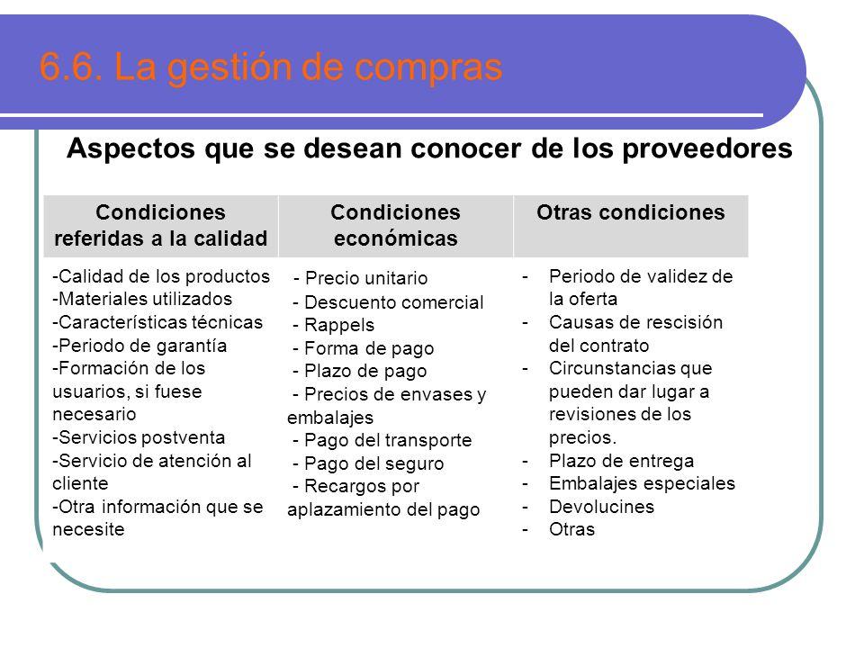 Aspectos que se desean conocer de los proveedores Condiciones referidas a la calidad Condiciones económicas Otras condiciones -Calidad de los producto
