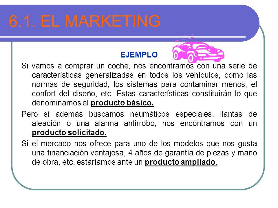 6.1.EL MARKETING ¿Qué aspectos debe reunir un producto.