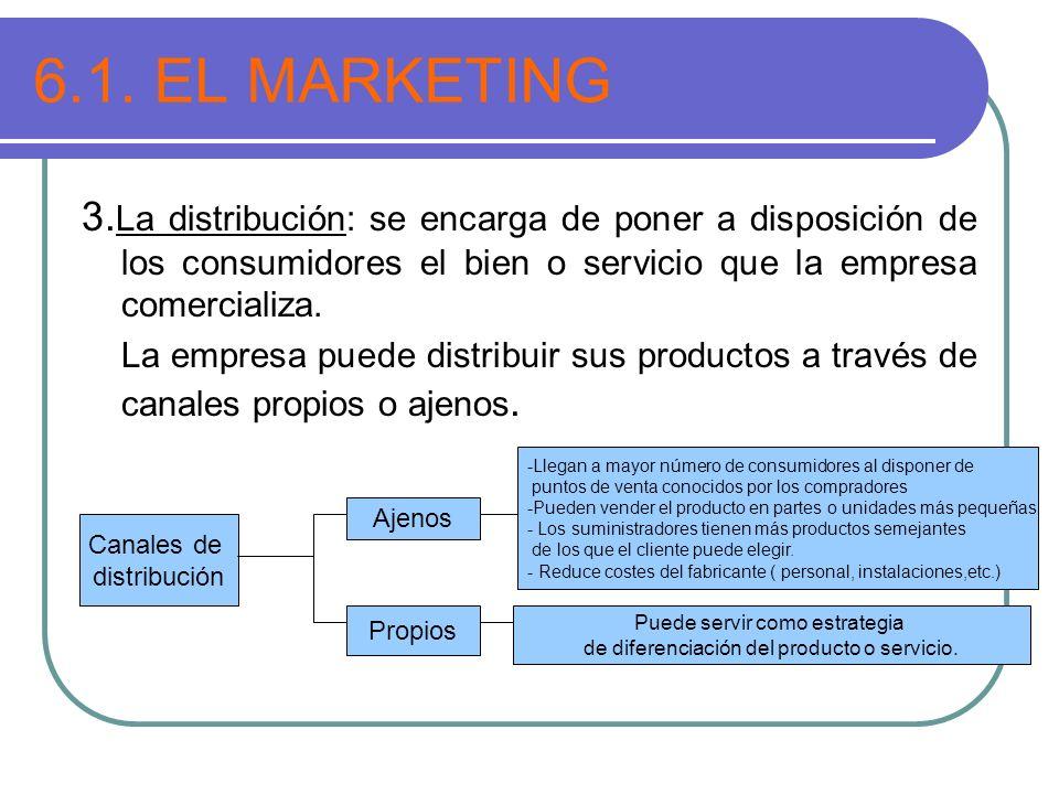 6.1. EL MARKETING 3. La distribución: se encarga de poner a disposición de los consumidores el bien o servicio que la empresa comercializa. La empresa