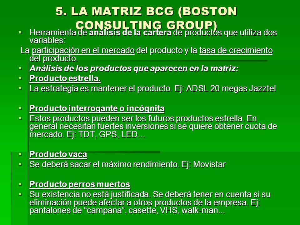 ESTRATEGIA COMPETITIVA Vía Precios vs Vía Diferenciación. Vía Precios vs Vía Diferenciación.