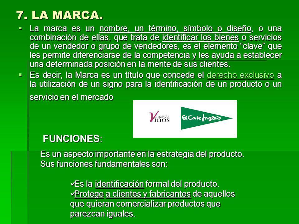 6. LA CURVA ABC Análisis de la cartera de productos que permite clasificar los productos. Hay tres grupos de productos: Análisis de la cartera de prod