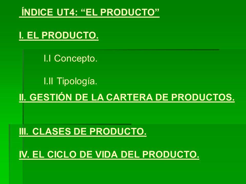 ÍNDICE UT4: EL PRODUCTO I.EL PRODUCTO. I.I Concepto.