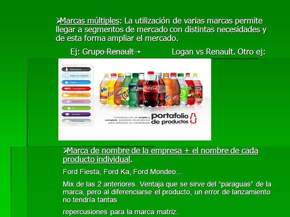 –Decisiones y estrategias sobre la marca: Los fabricantes deben decidir : Los fabricantes deben decidir : Marca única: El fabricante comercializa todo